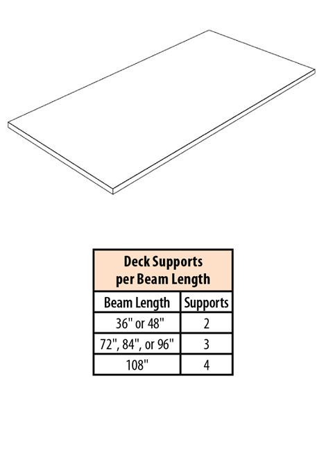 ODSB(ND)(NL)-(TYPE)-Omega Deck Shelf Bottom