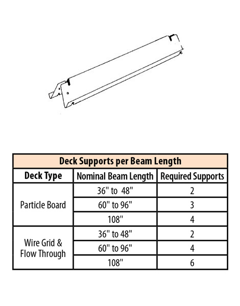 OSDS(ND)-Omega Deck Shelf Support